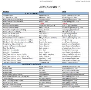 JLS PTA Roster 2016-17 vNov13 thumbnail page 2